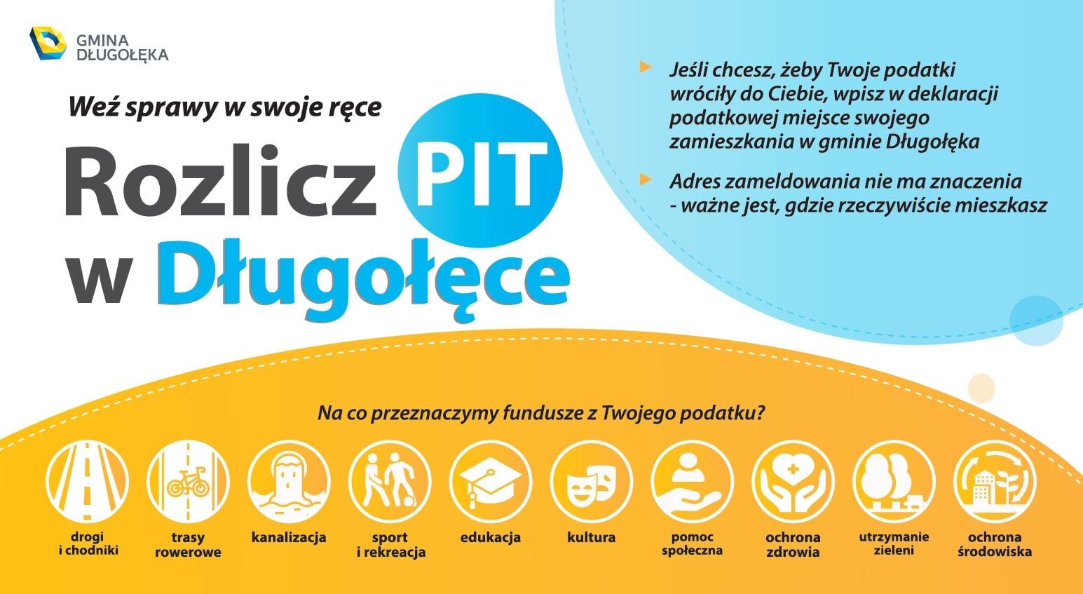 Rozlicz PIT w gminie Długołęka – to do Ciebie wróci!